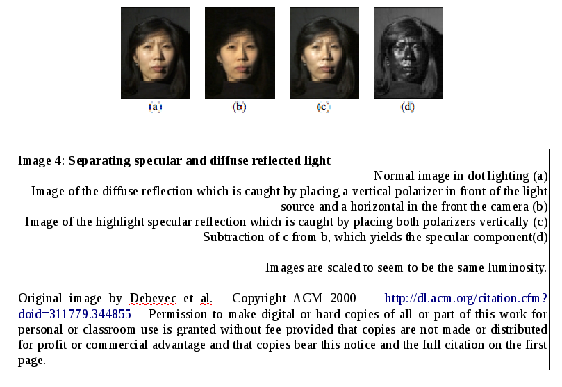 finding the specular and the diffuse components of the light